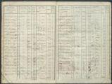 128 vues  - Sections A, B, C3 P 1127 (ouvre la visionneuse)