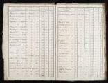 348 vues  - Etat des sections A, B, C, D, E, F, G3 P 1504 (ouvre la visionneuse)