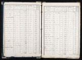 140 vues  - Section B3 P 1680 (ouvre la visionneuse)