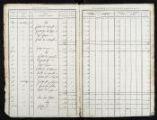 68 vues  - Etat des sections A, B3 P 1752 (ouvre la visionneuse)