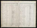 109 vues  - Etat des sections A, B3 P 1869 (ouvre la visionneuse)