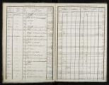 63 vues  - Etat des sections A, B3 P 1937 (ouvre la visionneuse)