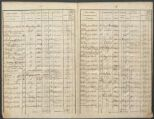 78 vues  - Etat des sections A, B, C, D3 P 410 (ouvre la visionneuse)