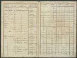 158 vues  - Etat des sections A, B, C3 P 769 (ouvre la visionneuse)