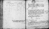 1 vue Ceyzérieu 1784 - 1785