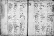 21 vues Ceyzérieu 1802 - 1819