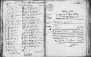 1 vue Ceyzérieu 1833 - 1834