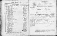 1 vue Ceyzérieu 1856 - 1857