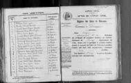 1 vue Domsure 1869 - 1870