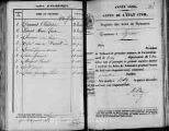 1 vue Izieu 1858 - 1859