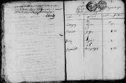 6 vues Vandeins 1796 - 1797