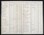 111 vues  - Etat des sections A, B, C, D3 P 1629 (ouvre la visionneuse)