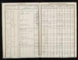 46 vues  - Sections A, B3 P 1739 (ouvre la visionneuse)